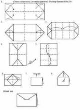 Как сделать оригами кошелек
