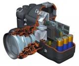 Устройство и принцип работы камеры