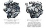УАЗ дизель: тюнинг, эксплуатация и ремонт. Обзор автомобиля УАЗ