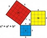 Теорема Пифагора: квадрат гипотенузы равен сумме ногах, квадрат