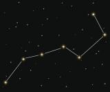 Кубок созвездия: миф и наука