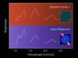 Астрономы нашли планету-близнецы