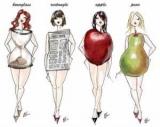 Какая одежда для какой форме? Определение типа фигуры, примеры комплектов одежды и фотографии