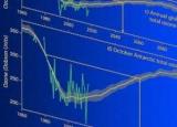 Озоновый слой может восстановиться к 2060 году