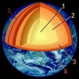 Историческая геология: основы науки, ученые-основатели, обзор литературы