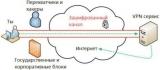Как настроить VPN в Windows: руководство пользователя